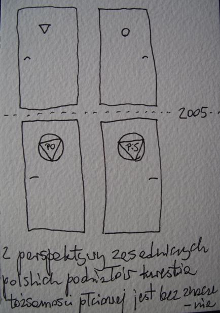 Polska a kwestia tozsamosci plciowej