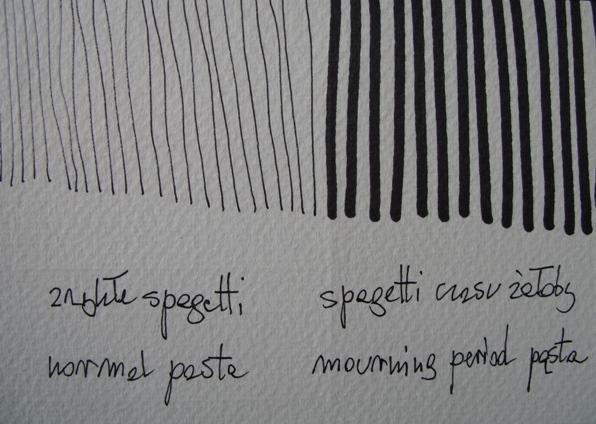 spagetti czasu zaloby