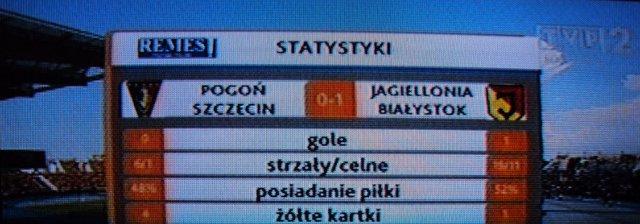 Pogon - Jagiellonia (02)