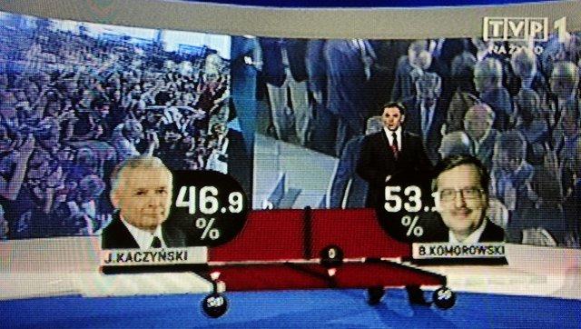 Wybory 01